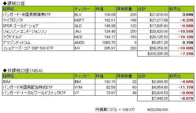 f:id:ryosuke1123:20200301221514p:plain
