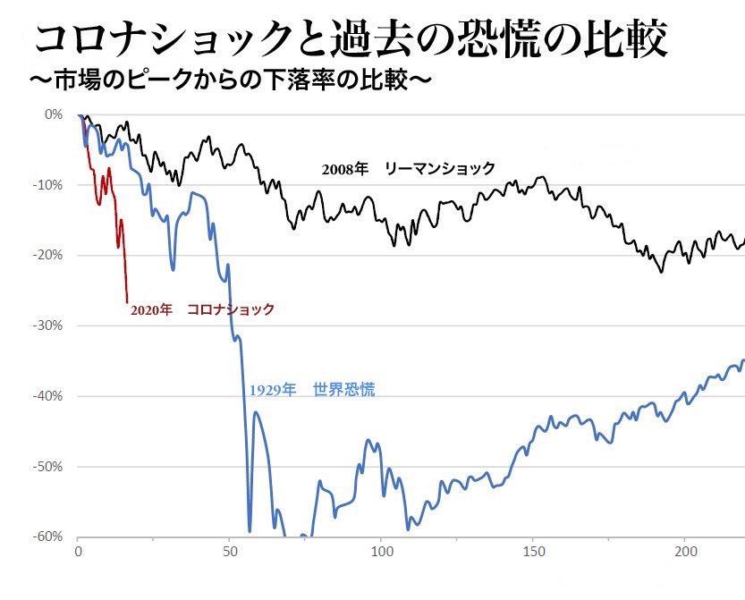 f:id:ryosuke1123:20200328153746j:plain