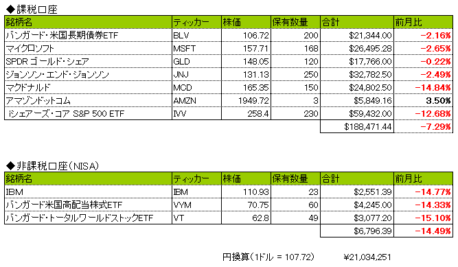 f:id:ryosuke1123:20200401115830p:plain