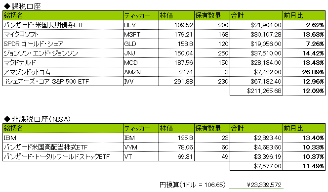 f:id:ryosuke1123:20200509103139p:plain