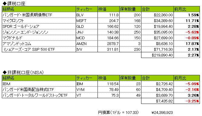 f:id:ryosuke1123:20200702111508p:plain