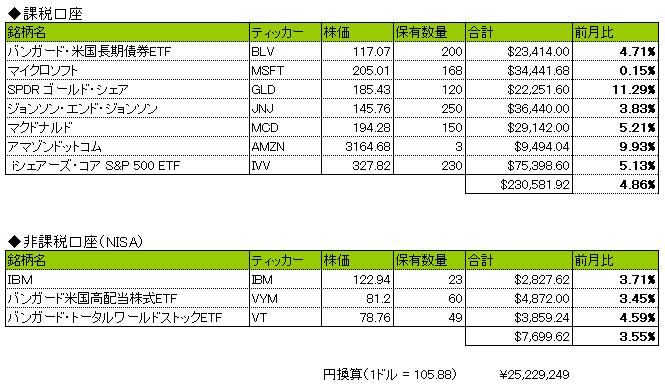 f:id:ryosuke1123:20200802194015p:plain