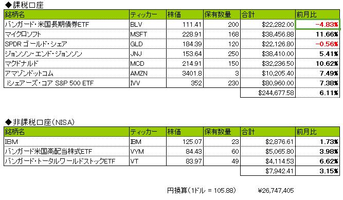 f:id:ryosuke1123:20200830071551p:plain