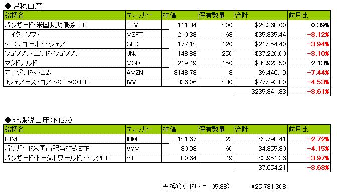 f:id:ryosuke1123:20201002222731p:plain
