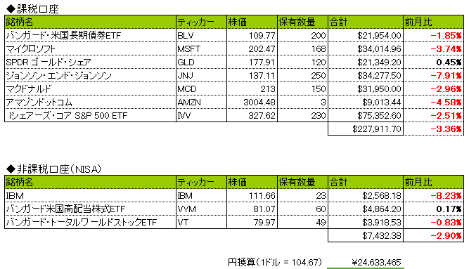 f:id:ryosuke1123:20201103192733p:plain