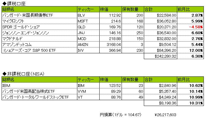f:id:ryosuke1123:20201206184258p:plain