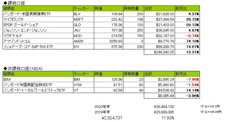 f:id:ryosuke1123:20210111181923p:plain