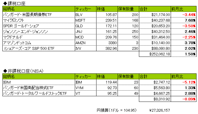 f:id:ryosuke1123:20210207160736p:plain
