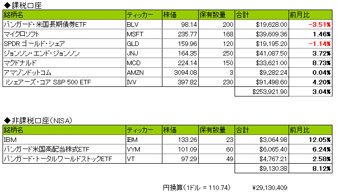 f:id:ryosuke1123:20210411171947p:plain