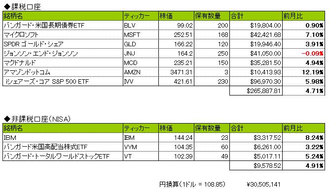 f:id:ryosuke1123:20210502143414p:plain