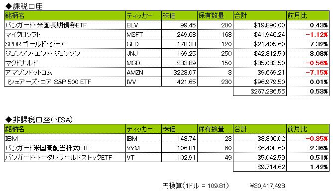 f:id:ryosuke1123:20210529171108p:plain