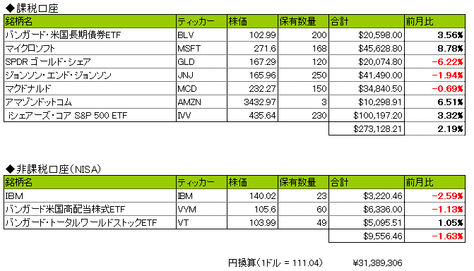 f:id:ryosuke1123:20210704150221p:plain