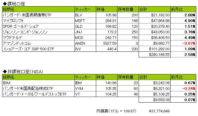 f:id:ryosuke1123:20210802130413p:plain