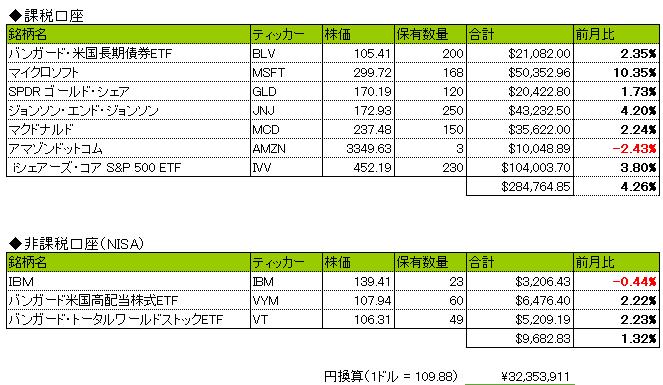 f:id:ryosuke1123:20210910152731p:plain