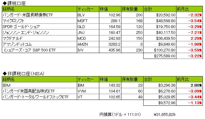 f:id:ryosuke1123:20211002164804p:plain