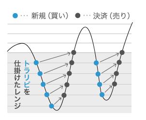 f:id:ryosuke888:20170102145808p:plain