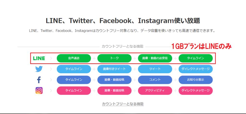 f:id:ryosuke888:20170117103049p:plain
