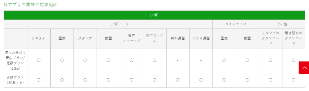 f:id:ryosuke888:20170117110436p:plain