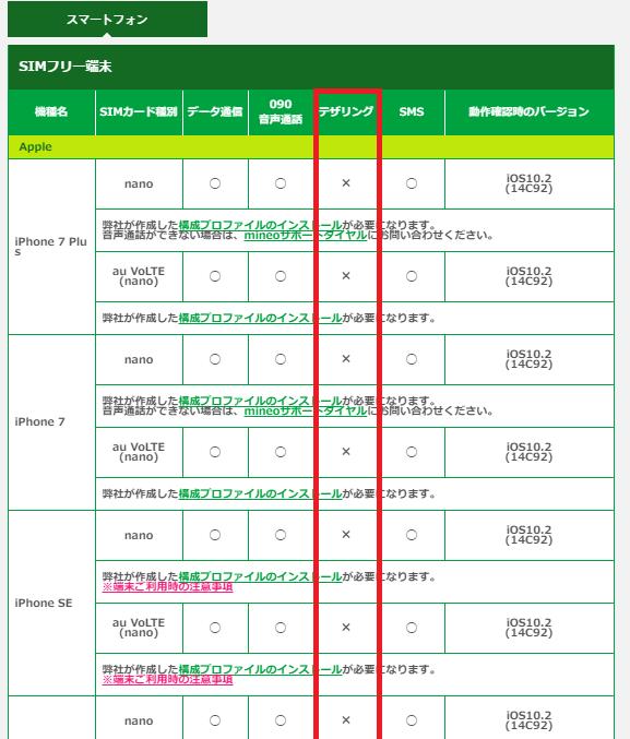 f:id:ryosuke888:20170120091935p:plain