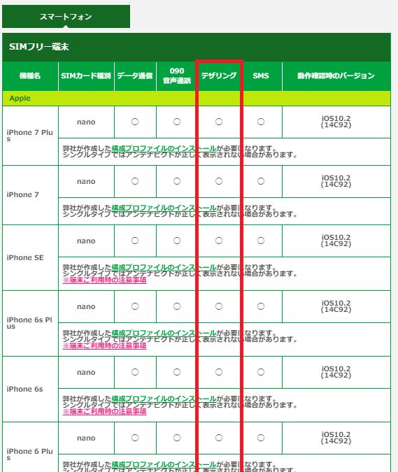 f:id:ryosuke888:20170120092101p:plain