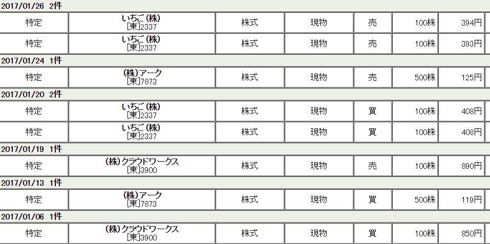f:id:ryosuke888:20170201194314j:plain