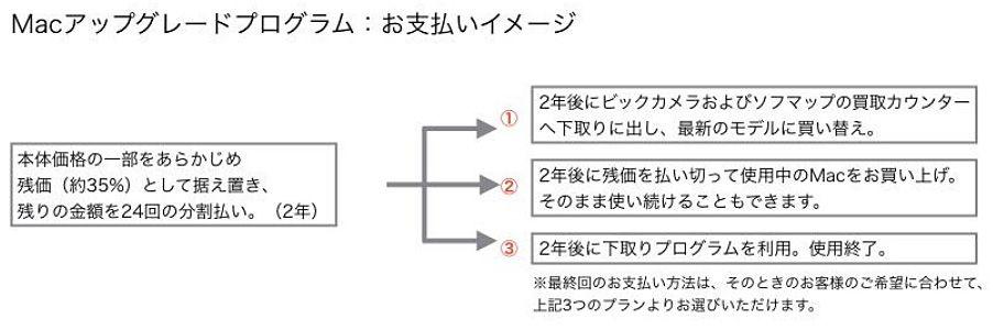 f:id:ryosuke888:20170217152431j:plain