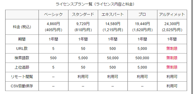 f:id:ryosuke888:20170508140242p:plain