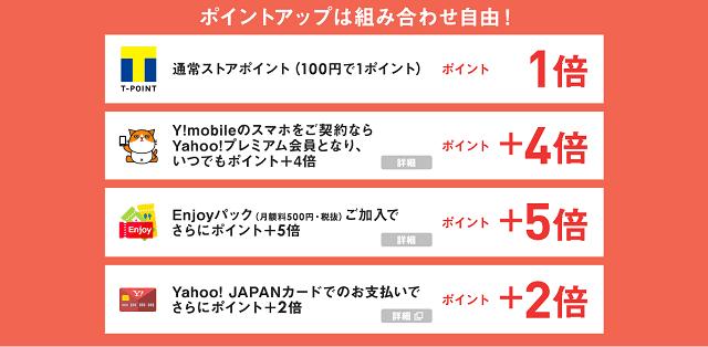 f:id:ryosuke888:20170730120254p:plain