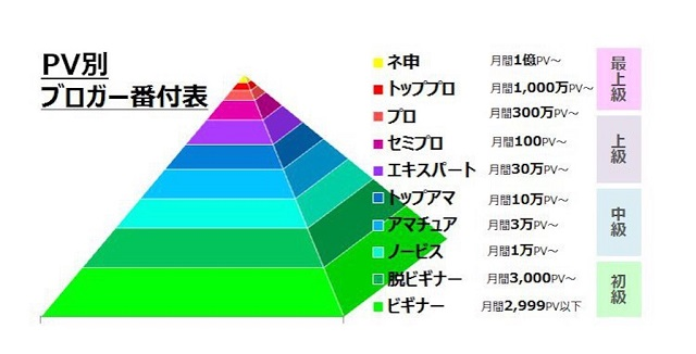 f:id:ryosuke888:20170802125346j:plain
