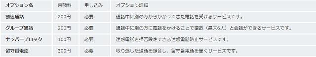 f:id:ryosuke888:20170815230757p:plain