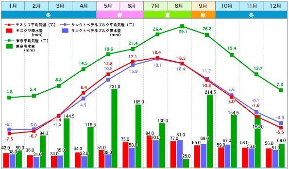 f:id:ryosuke888:20170907124351j:plain