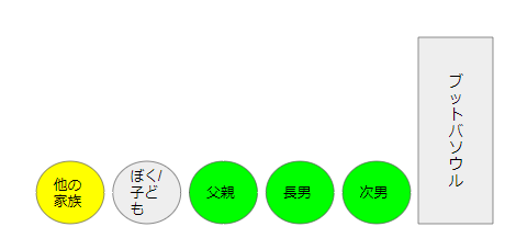 f:id:ryosuke888:20171017113354p:plain