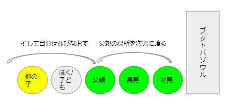 f:id:ryosuke888:20171017113558p:plain