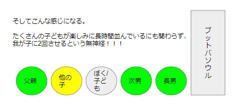 f:id:ryosuke888:20171017113720p:plain