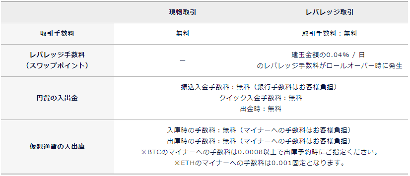 f:id:ryosuke888:20180121162009p:plain