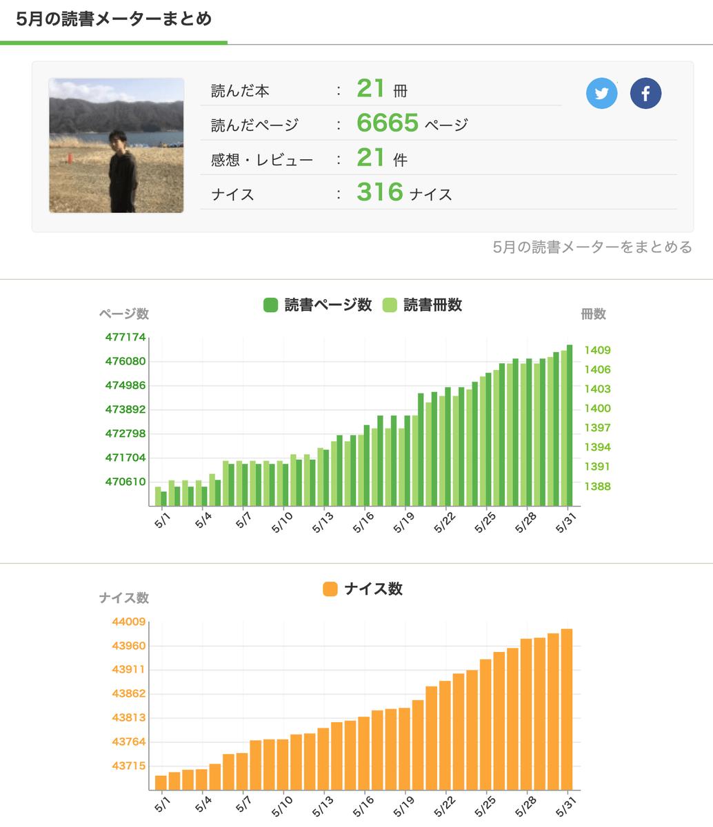 f:id:ryosuke_okubo:20190602141539p:plain