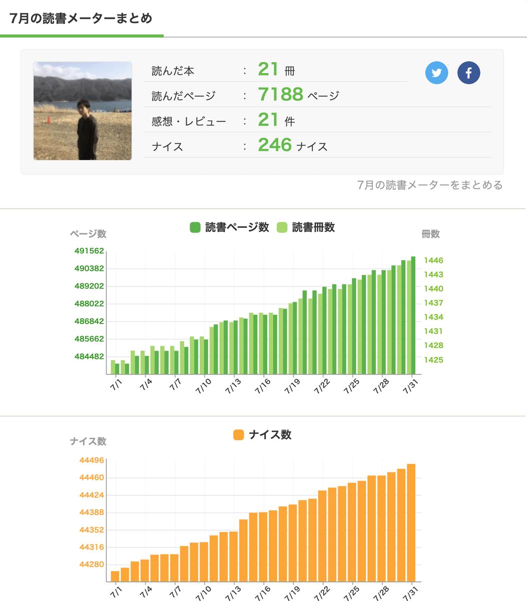 f:id:ryosuke_okubo:20190802162853p:plain