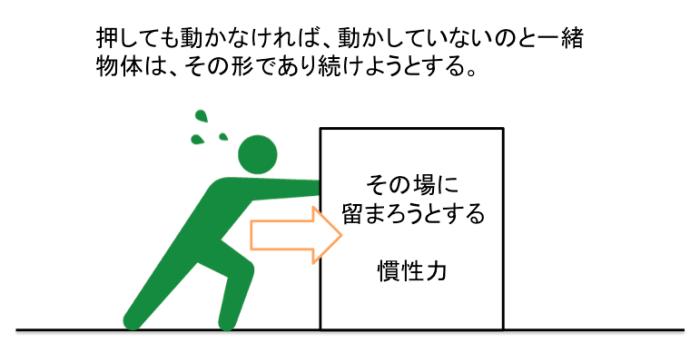 f:id:ryosukedoi:20161026101549p:plain