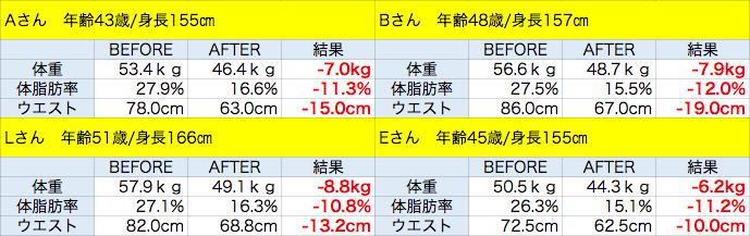 f:id:ryosukedoi:20170205011454p:plain