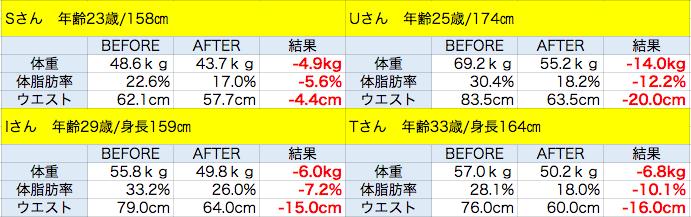 f:id:ryosukedoi:20170205011455p:plain