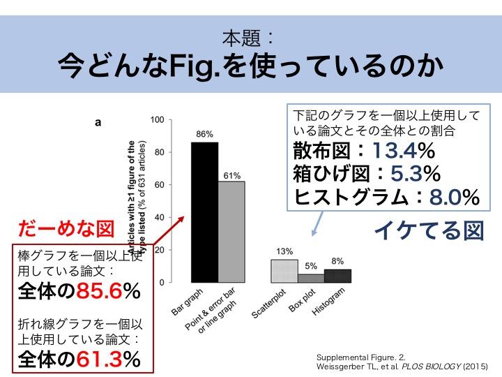f:id:ryosukefujii0320:20160624010612j:plain