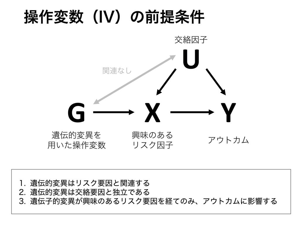 f:id:ryosukefujii0320:20171204170930j:plain