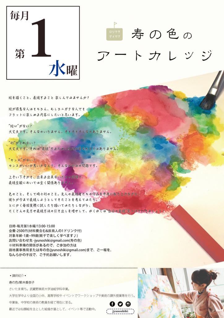 f:id:ryosyo0423:20170320202820j:plain