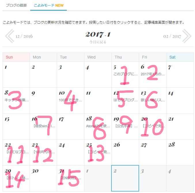 f:id:ryota-17:20170202005808p:plain