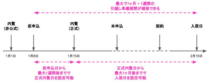 f:id:ryota-17:20170322132521p:plain