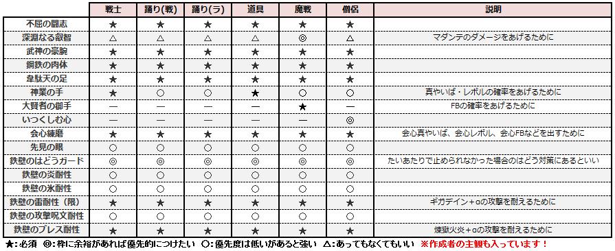 f:id:ryota-nico:20170206033541p:plain