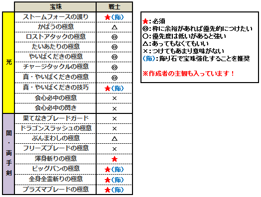 f:id:ryota-nico:20170208050351p:plain