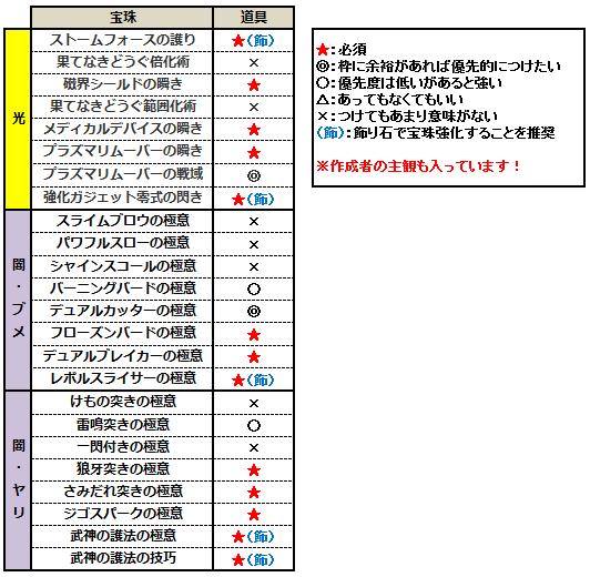 f:id:ryota-nico:20170208050458p:plain