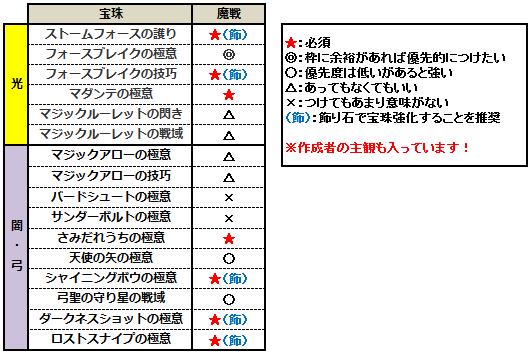 f:id:ryota-nico:20170208050529p:plain