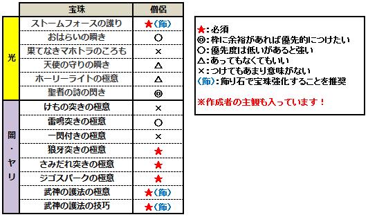 f:id:ryota-nico:20170208050554p:plain